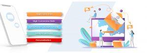 Best bulk SMS service provider in Jalandhar